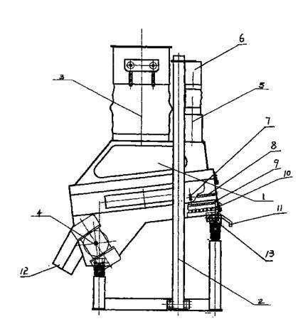 structure of gravity grading stoner