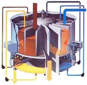 Rotocel-extractor