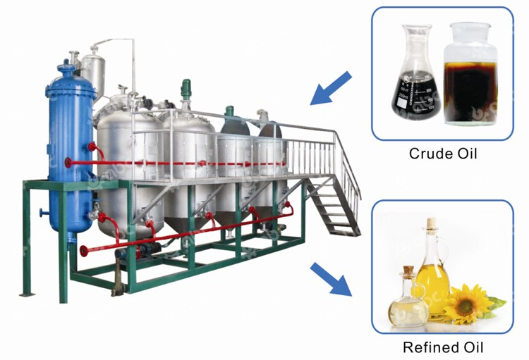 batch-edible-oil-refinery-line